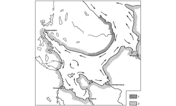 водоворот - Белое море